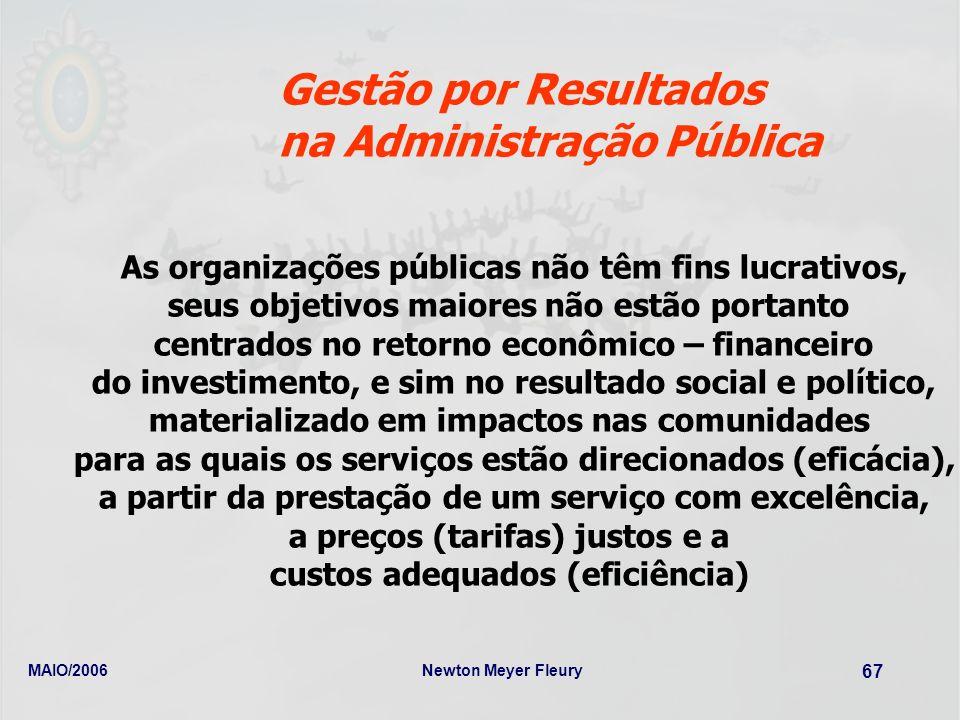 MAIO/2006Newton Meyer Fleury 67 Gestão por Resultados na Administração Pública As organizações públicas não têm fins lucrativos, seus objetivos maiore