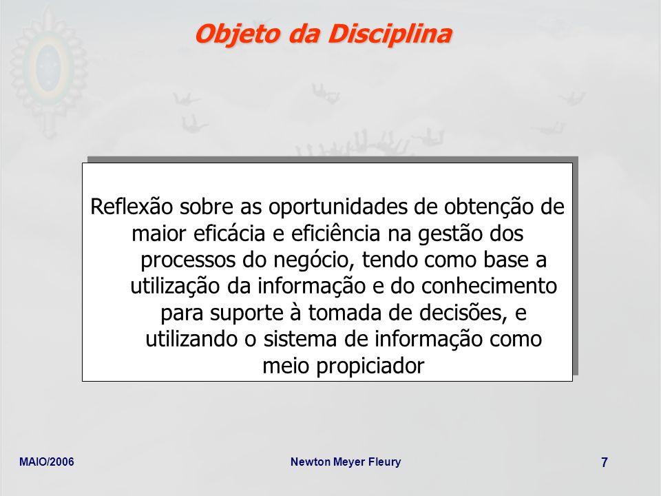 MAIO/2006Newton Meyer Fleury 38 Conceitos sobre Dado e Informação Processos do Negócio Sistema de Informação Decisão Informação Dado