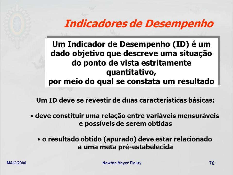 MAIO/2006Newton Meyer Fleury 70 Indicadores de Desempenho Um Indicador de Desempenho (ID) é um dado objetivo que descreve uma situação do ponto de vis