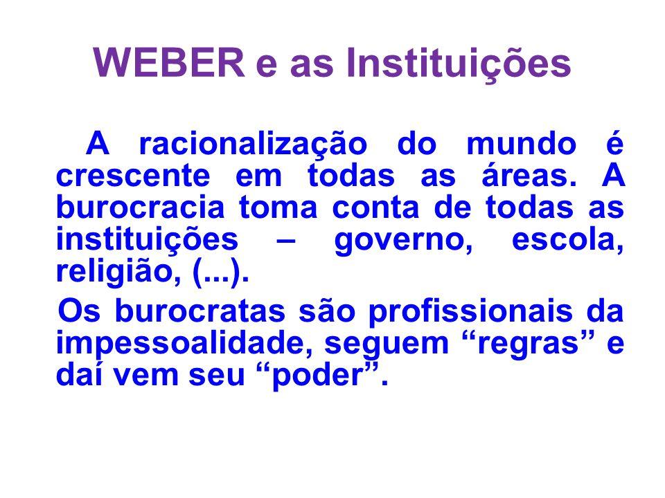 WEBER e as Instituições A racionalização do mundo é crescente em todas as áreas. A burocracia toma conta de todas as instituições – governo, escola, r