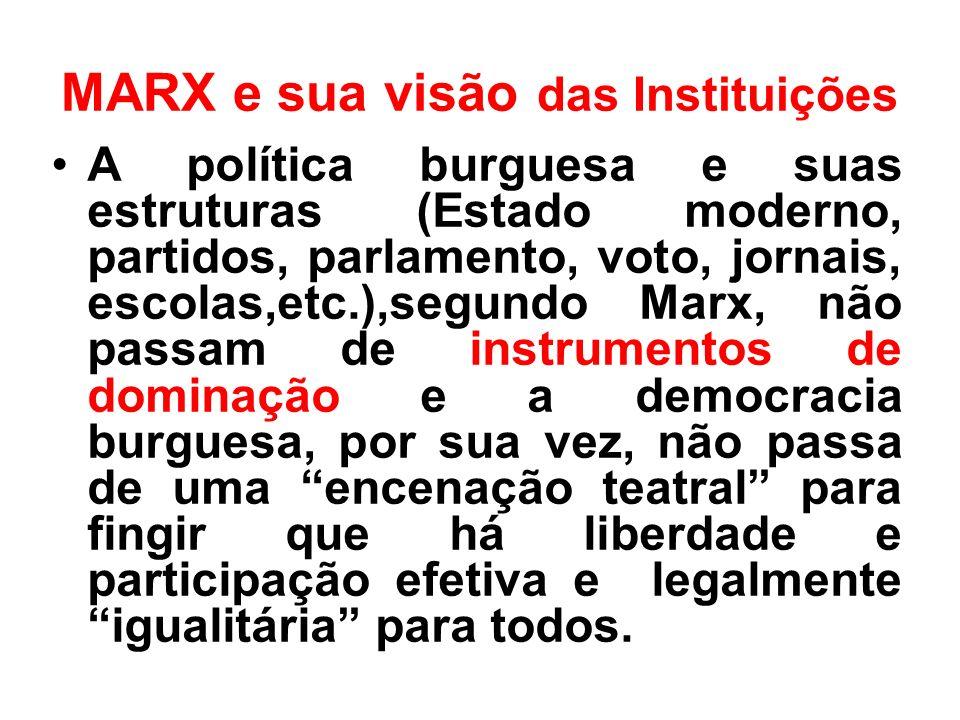 MARX e sua visão das Instituições A política burguesa e suas estruturas (Estado moderno, partidos, parlamento, voto, jornais, escolas,etc.),segundo Ma