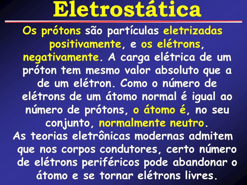Os prótons são partículas eletrizadas positivamente, e os elétrons, negativamente. A carga elétrica de um próton tem mesmo valor absoluto que a de um