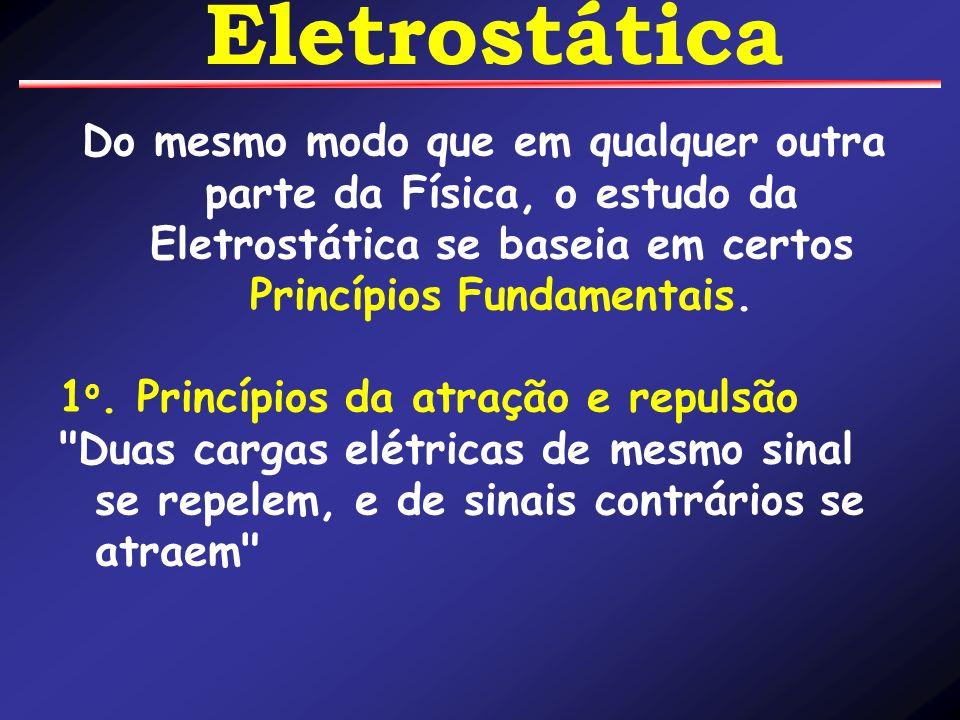Do mesmo modo que em qualquer outra parte da Física, o estudo da Eletrostática se baseia em certos Princípios Fundamentais. 1 o. Princípios da atração