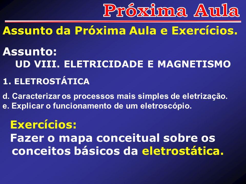 Assunto da Próxima Aula e Exercícios. Assunto: UD VIII. ELETRICIDADE E MAGNETISMO 1. ELETROSTÁTICA d. Caracterizar os processos mais simples de eletri