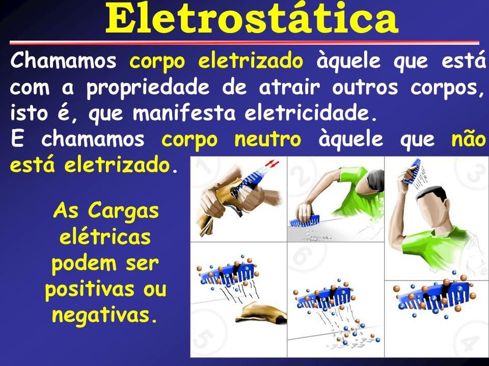 Chamamos corpo eletrizado àquele que está com a propriedade de atrair outros corpos, isto é, que manifesta eletricidade. E chamamos corpo neutro àquel