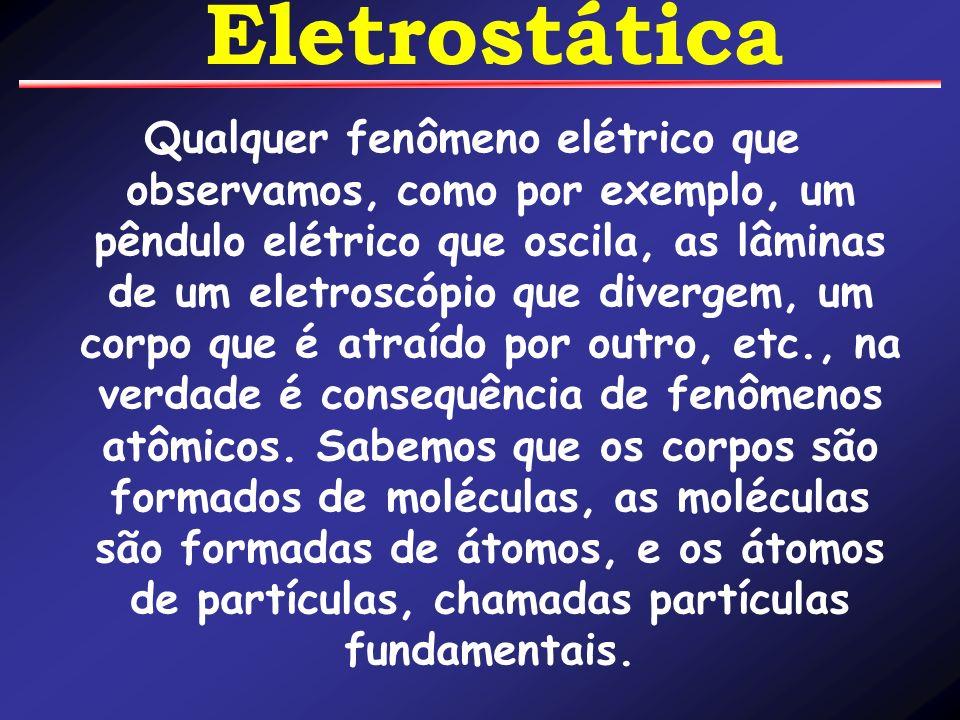 Qualquer fenômeno elétrico que observamos, como por exemplo, um pêndulo elétrico que oscila, as lâminas de um eletroscópio que divergem, um corpo que