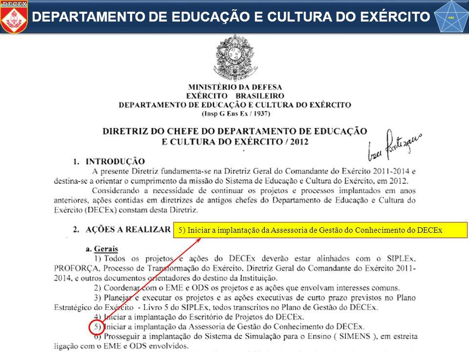 5) Iniciar a implantação da Assessoria de Gestão do Conhecimento do DECEx DEPARTAMENTO DE EDUCAÇÃO E CULTURA DO EXÉRCITO AGC