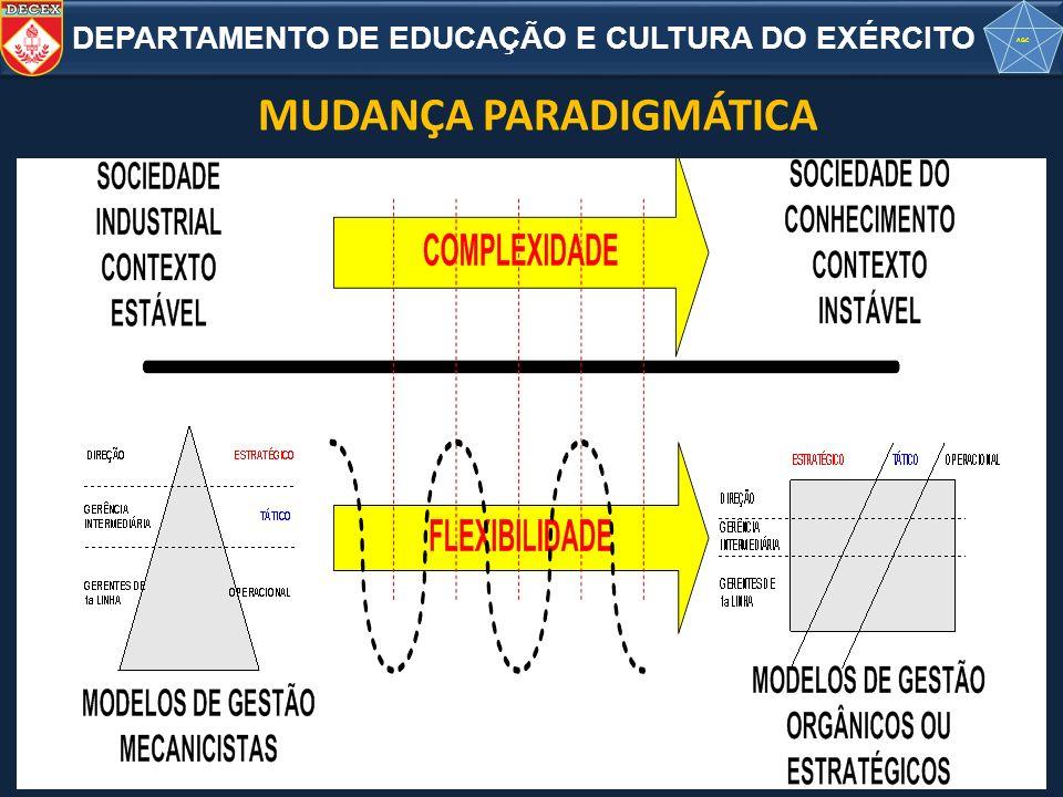 MUDANÇA PARADIGMÁTICA DEPARTAMENTO DE EDUCAÇÃO E CULTURA DO EXÉRCITO AGC