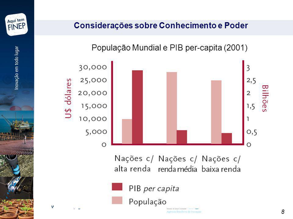 8 População Mundial e PIB per-capita (2001) Considerações sobre Conhecimento e Poder