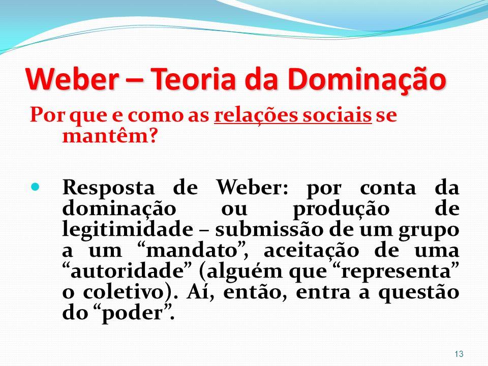 Weber – Teoria da Dominação Por que e como as relações sociais se mantêm.