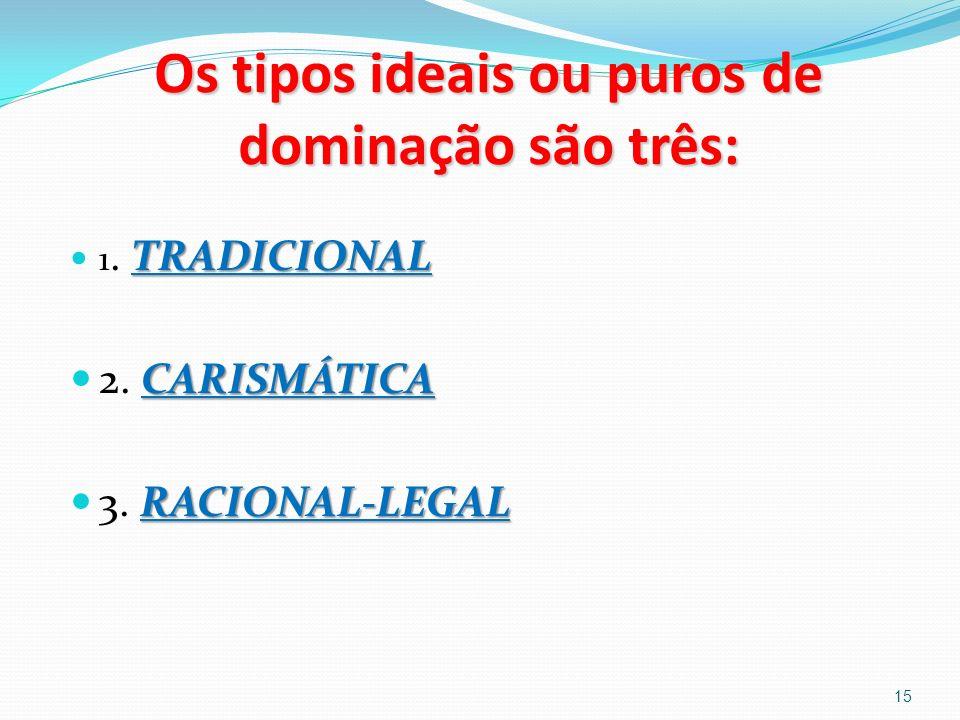 Os tipos ideais ou puros de dominação são três: TRADICIONAL 1.