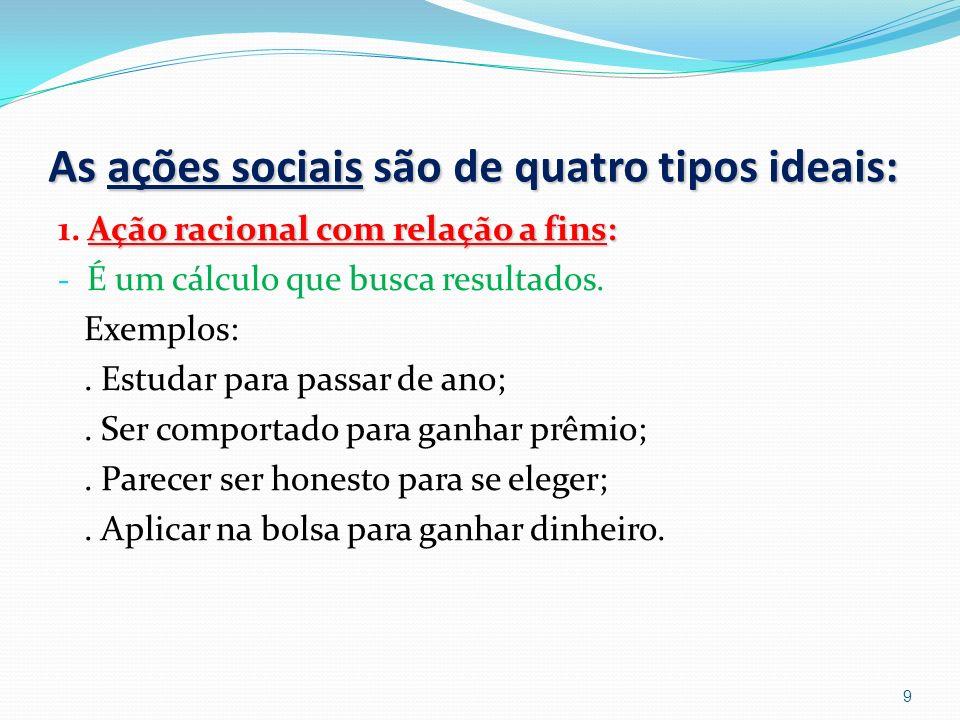 As ações sociais são de quatro tipos ideais: Ação racional com relação a fins: 1.
