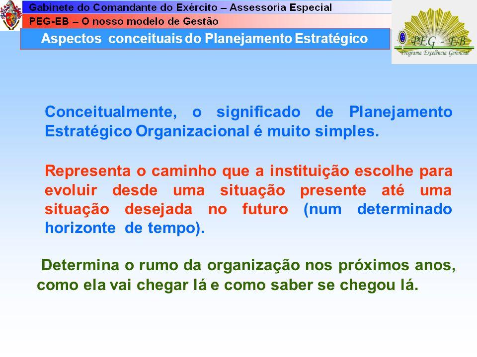 Ambiente Organizacional e seus Componentes Processos : Conjuntos de atividades organizadas que garantem a realização das idéias. Grupos de tarefas int