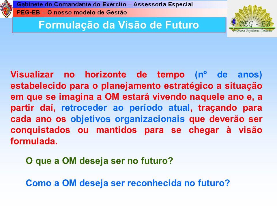 VISÃO DE FUTURO DIRETRIZES OPORTUNIDADES AMEAÇAS MISSÃO PONTOS FORTES PONTOS FRACOS PRINCÍPIOS CRENÇAS E VALORES