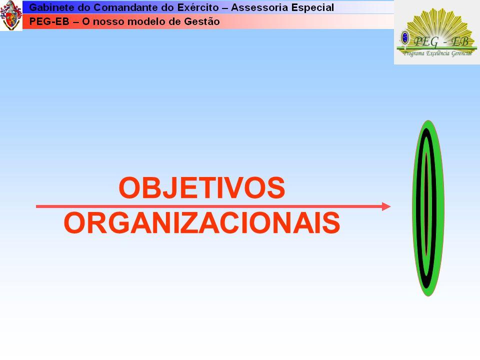 Matriz DOFA PREDOMINÂNCIA DE PONTOS FRACOS PONTOS FORTES PREDOMINÂNCIA DE OPORTUNIDADES AMEAÇAS SOBREVIVÊNCIAMANUTENÇÃO CRESCIMENTODESENVOLVIMENTO Sua