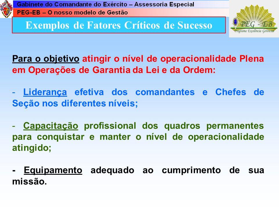O Cmt/Ch/Dirt deve identificar, dentre os inúmeros fatores importantes, aqueles que realmente são críticos para a consecução dos objetivos organizacio