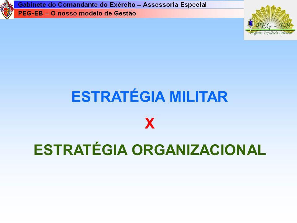 Histórico da Estratégia A palavra estratégia, originária do grego, significa literalmente a arte do general. Conotação puramente militar, porque no pa