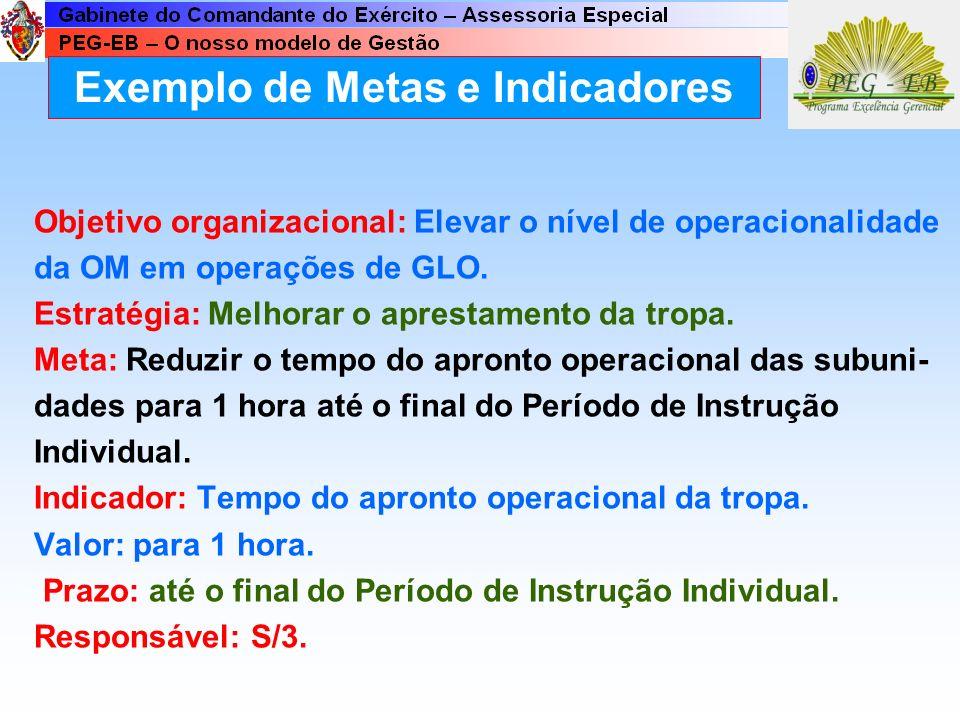 Meta É o detalhamento e a quantificação dos objetivos organizacionais estabelecidos. Sua definição compreende o estabelecimento de um valor(resultado)