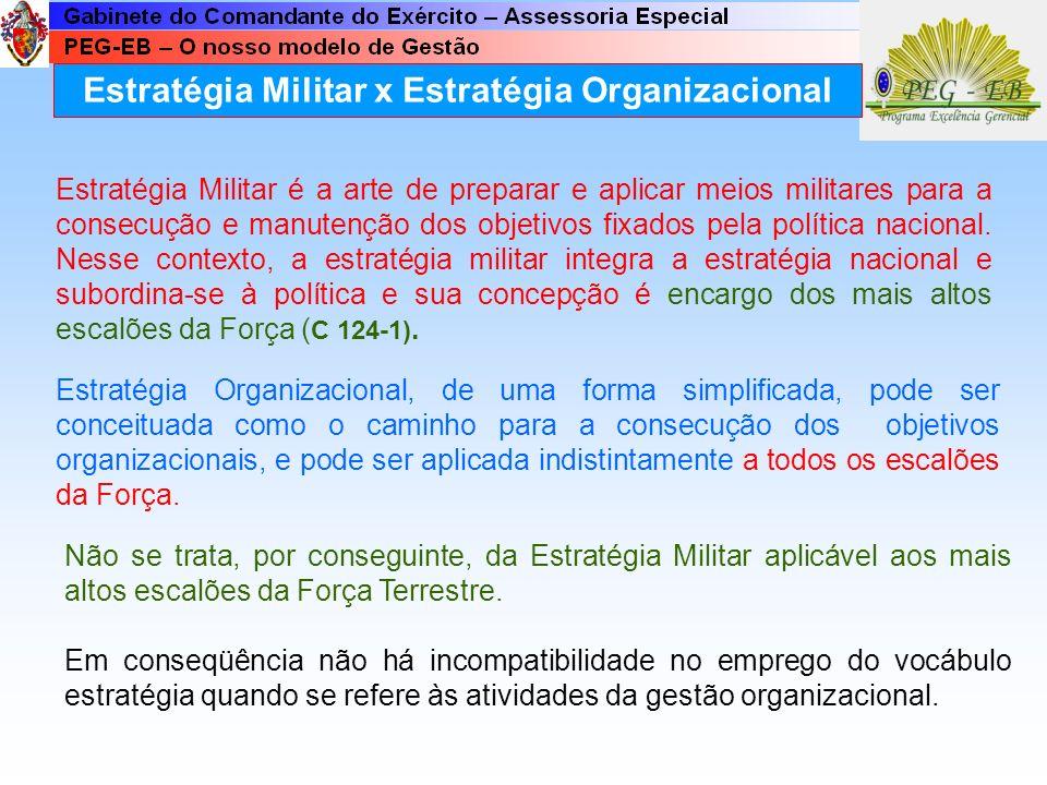 Estratégia Militar é a arte de preparar e aplicar meios militares para a consecução e manutenção dos objetivos fixados pela política nacional.