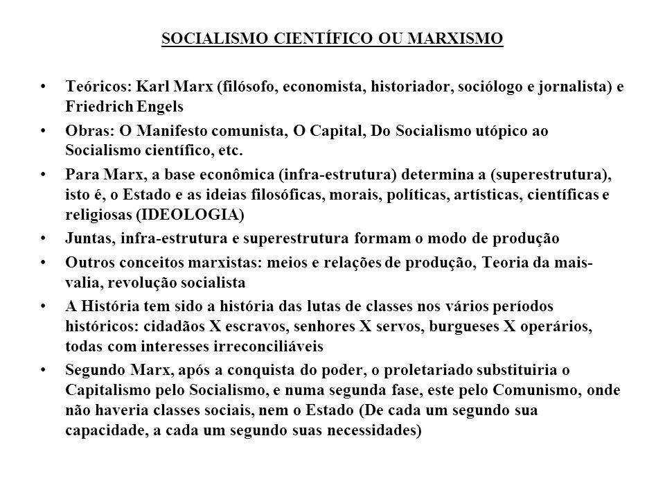 SOCIALISMO CIENTÍFICO OU MARXISMO Teóricos: Karl Marx (filósofo, economista, historiador, sociólogo e jornalista) e Friedrich Engels Obras: O Manifest