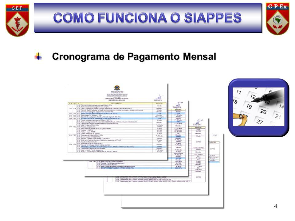 4 SUMÁRIO Cronograma de Pagamento Mensal Cronograma de Pagamento Mensal