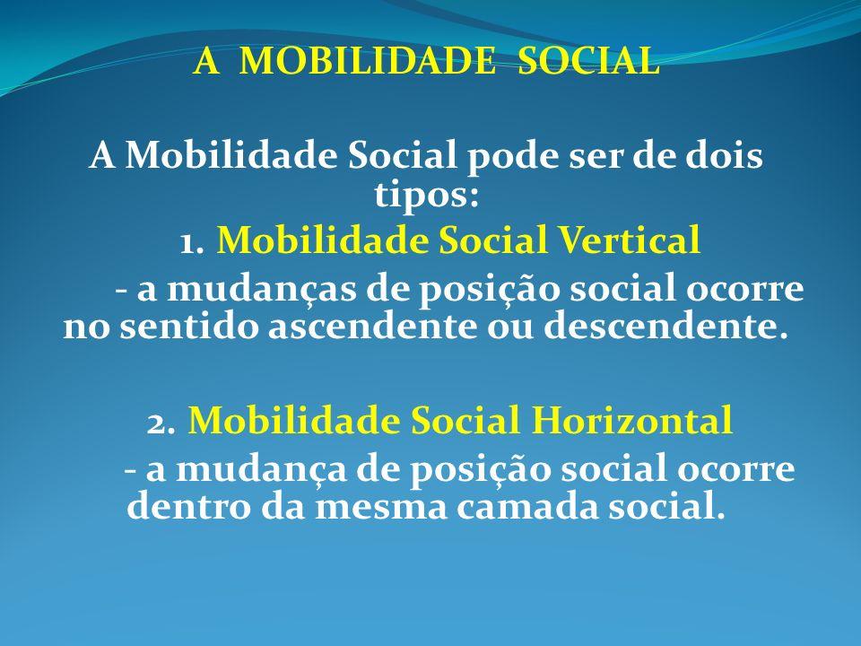 A MOBILIDADE SOCIAL A Mobilidade Social pode ser de dois tipos: 1. Mobilidade Social Vertical - a mudanças de posição social ocorre no sentido ascende