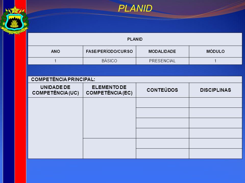 PLANID ANOFASE/PERÍODO/CURSOMODALIDADEMÓDULO 1BÁSICOPRESENCIAL1 COMPETÊNCIA PRINCIPAL: UNIDADE DE COMPETÊNCIA (UC) ELEMENTO DE COMPETÊNCIA (EC) CONTEÚ