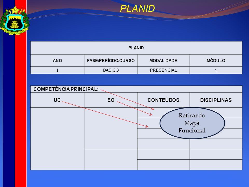 ANOFASE/PERÍODO/CURSOMODALIDADEMÓDULO 1BÁSICOPRESENCIAL1 COMPETÊNCIA PRINCIPAL: UCECCONTEÚDOSDISCIPLINAS PLANID Retirar do Mapa Funcional