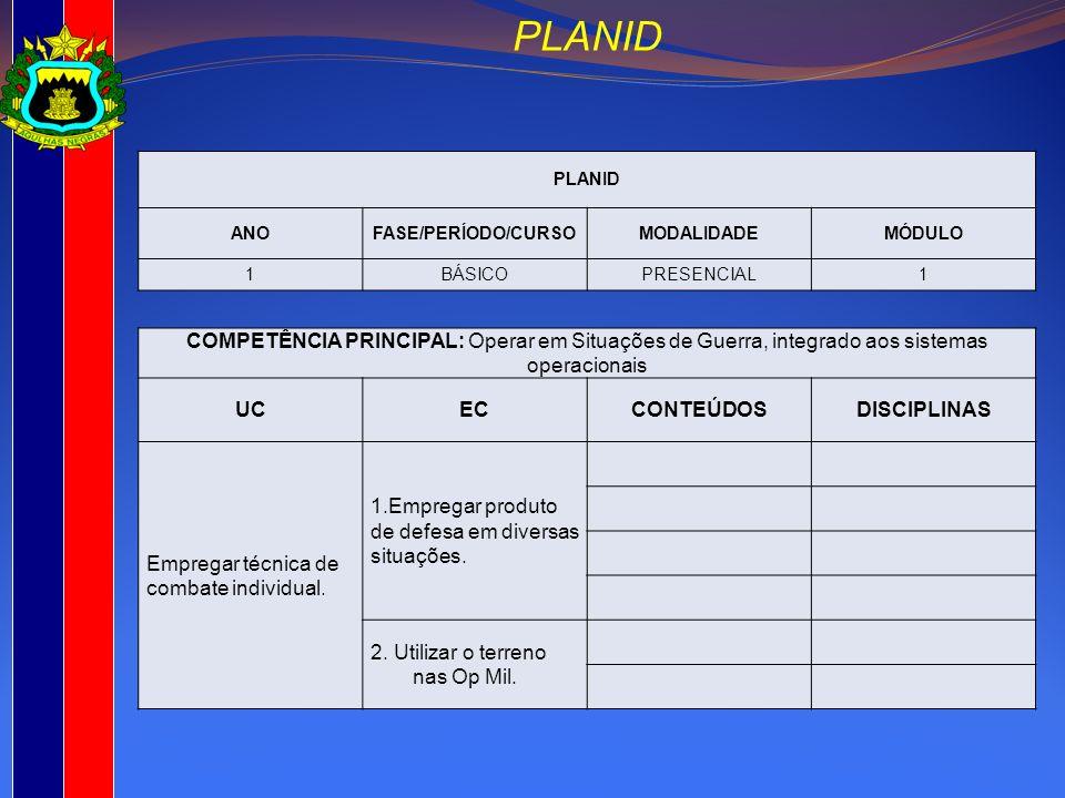 PLANID ANOFASE/PERÍODO/CURSOMODALIDADEMÓDULO 1BÁSICOPRESENCIAL1 COMPETÊNCIA PRINCIPAL: Operar em Situações de Guerra, integrado aos sistemas operacion