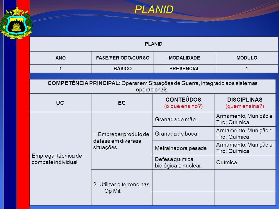 ANOFASE/PERÍODO/CURSOMODALIDADEMÓDULO 1BÁSICOPRESENCIAL1 COMPETÊNCIA PRINCIPAL: Operar em Situações de Guerra, integrado aos sistemas operacionais. UC