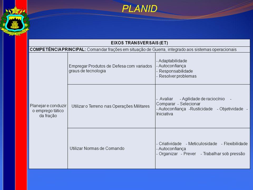 EIXOS TRANSVERSAIS (ET) COMPETÊNCIA PRINCIPAL: Comandar frações em situação de Guerra, integrado aos sistemas operacionais Planejar e conduzir o empre