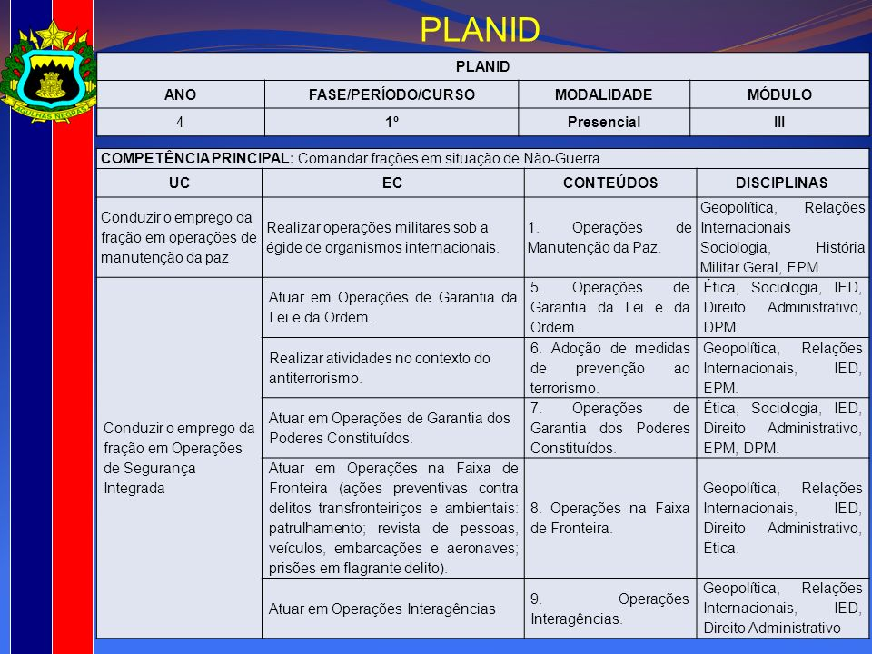PLANID ANOFASE/PERÍODO/CURSOMODALIDADEMÓDULO 41ºPresencialIII COMPETÊNCIA PRINCIPAL: Comandar frações em situação de Não-Guerra. UCECCONTEÚDOSDISCIPLI