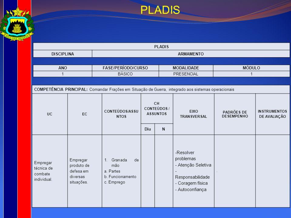 PLADIS DISCIPLINAARMAMENTO ANOFASE/PERÍODO/CURSOMODALIDADEMÓDULO 1BÁSICOPRESENCIAL1 COMPETÊNCIA PRINCIPAL: Comandar Frações em Situação de Guerra, int