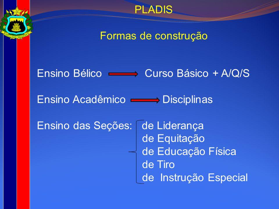 Ensino Bélico Curso Básico + A/Q/S Ensino Acadêmico Disciplinas Ensino das Seções: de Liderança de Equitação de Educação Física de Tiro de Instrução E