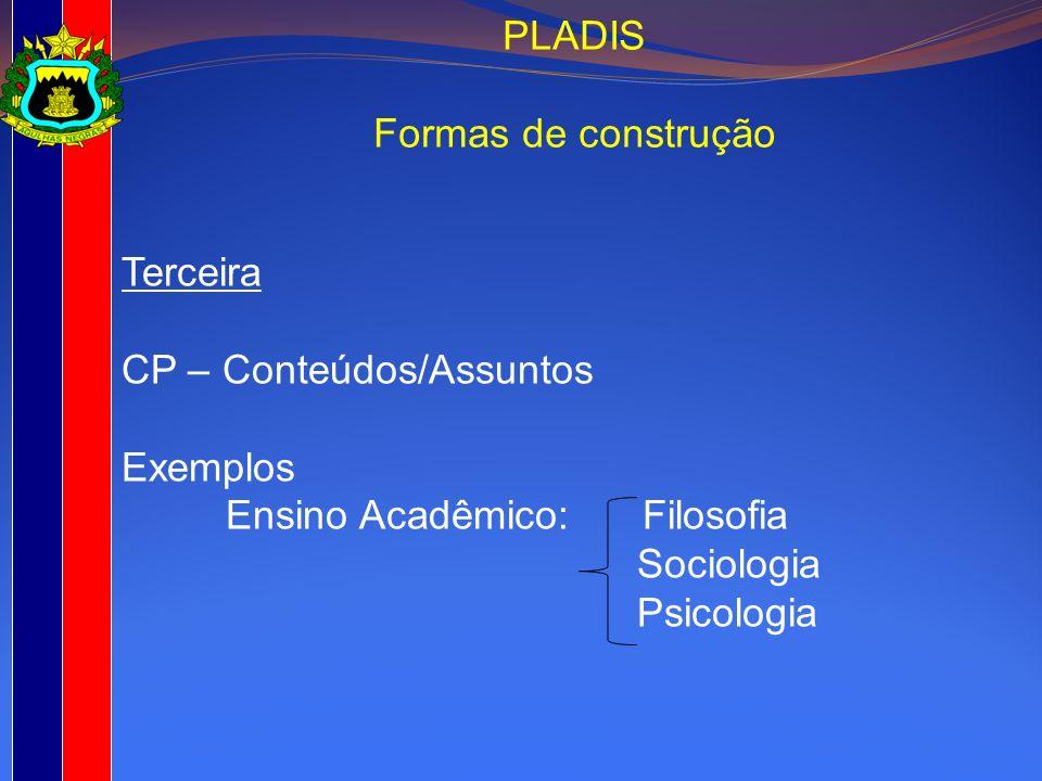 Terceira CP – Conteúdos/Assuntos Exemplos Ensino Acadêmico: Filosofia Sociologia Psicologia PLADIS Formas de construção