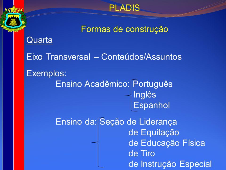 Quarta Eixo Transversal – Conteúdos/Assuntos Exemplos: Ensino Acadêmico: Português Inglês Espanhol Ensino da: Seção de Liderança de Equitação de Educa