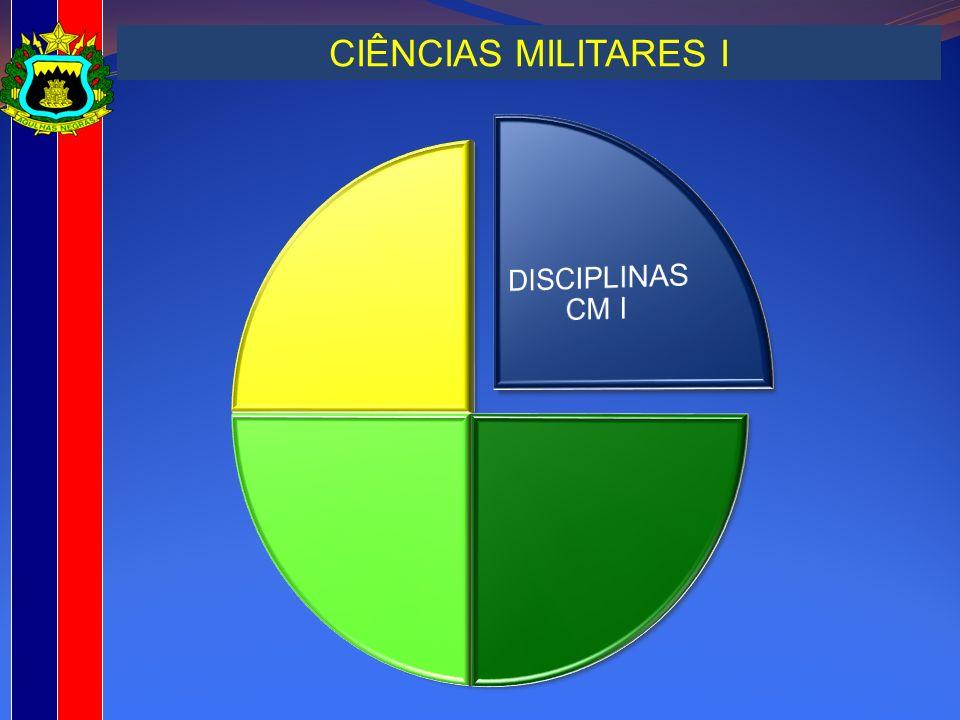 CIÊNCIAS MILITARES I