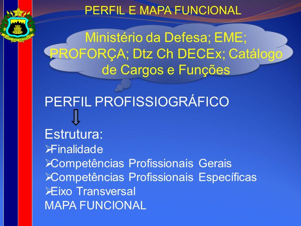 Ministério da Defesa; EME; PROFORÇA; Dtz Ch DECEx; Catálogo de Cargos e Funções PERFIL PROFISSIOGRÁFICO Estrutura: Finalidade Competências Profissiona