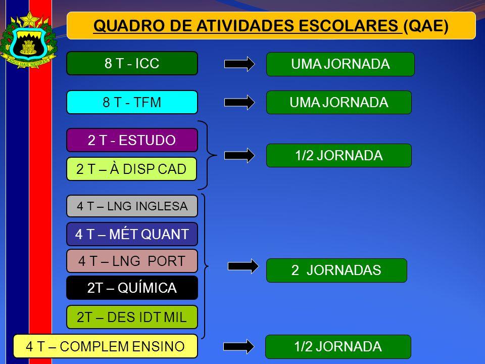 8 T - ICC 8 T - TFM 2 T - ESTUDO 2 T – À DISP CAD 4 T – LNG INGLESA 4 T – MÉT QUANT 4 T – LNG PORT 2T – QUÍMICA 4 T – COMPLEM ENSINO UMA JORNADA 1/2 J
