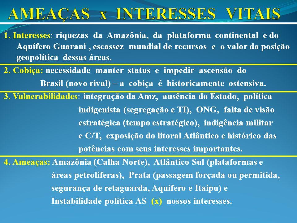 1. Interesses: riquezas da Amazônia, da plataforma continental e do Aquífero Guarani, escassez mundial de recursos e o valor da posição geopolítica de