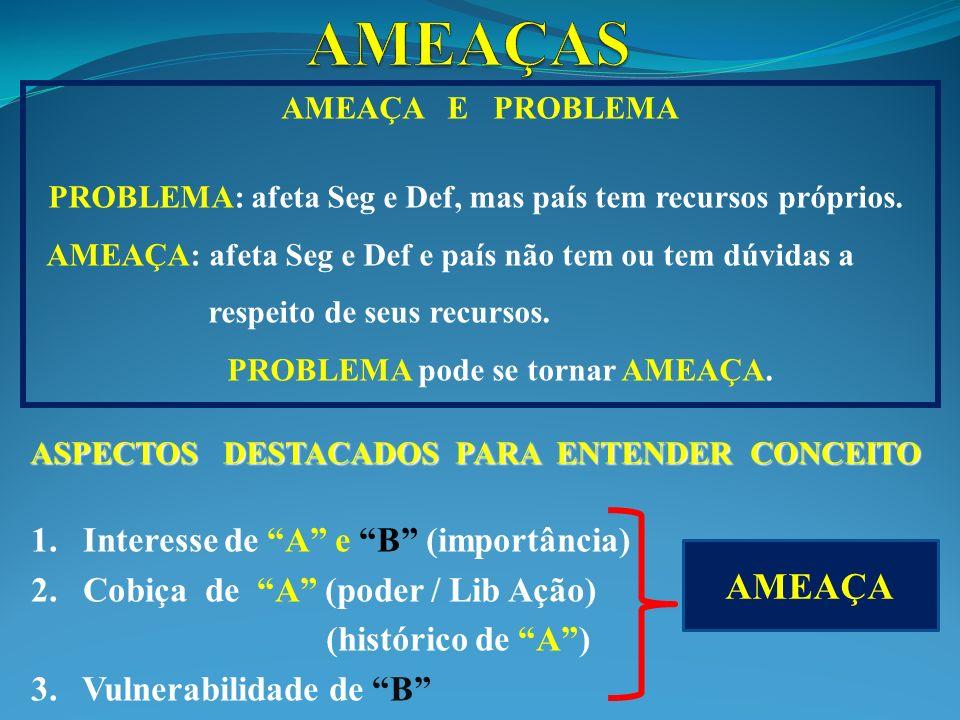 ASPECTOS DESTACADOS PARA ENTENDER CONCEITO 1. Interesse de A e B (importância) 2. Cobiça de A (poder / Lib Ação) (histórico de A) 3. Vulnerabilidade d