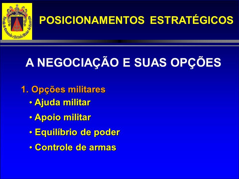POSICIONAMENTOS ESTRATÉGICOS 1. Opções militares Ajuda militar Ajuda militar Apoio militar Apoio militar Equilíbrio de poder Equilíbrio de poder Contr