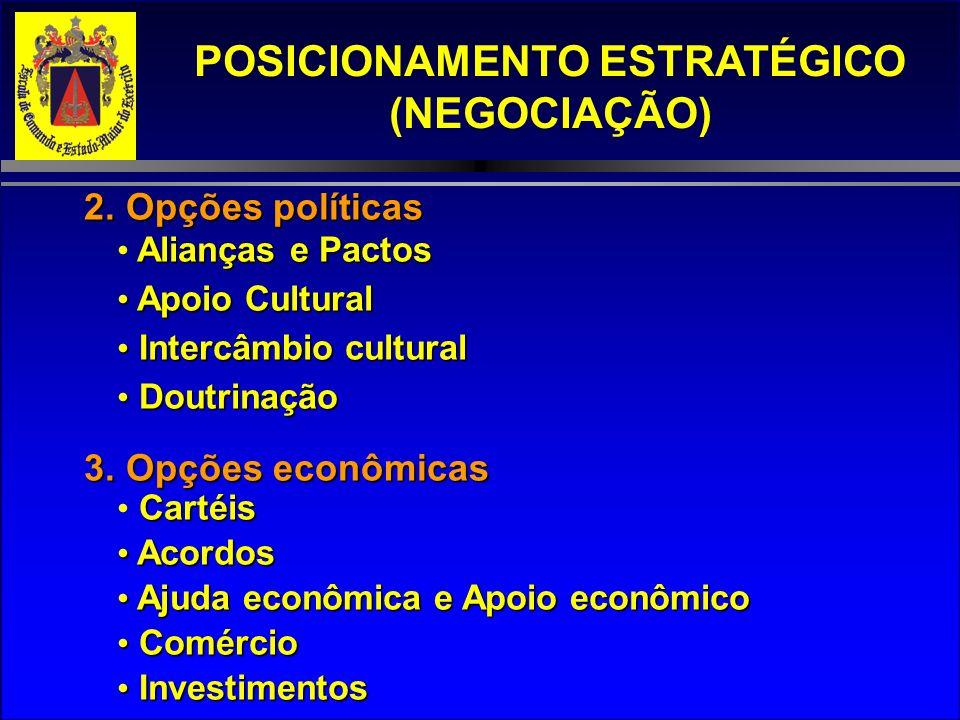 POSICIONAMENTO ESTRATÉGICO (NEGOCIAÇÃO) 2. Opções políticas Alianças e Pactos Apoio Cultural Apoio Cultural Intercâmbio cultural Intercâmbio cultural