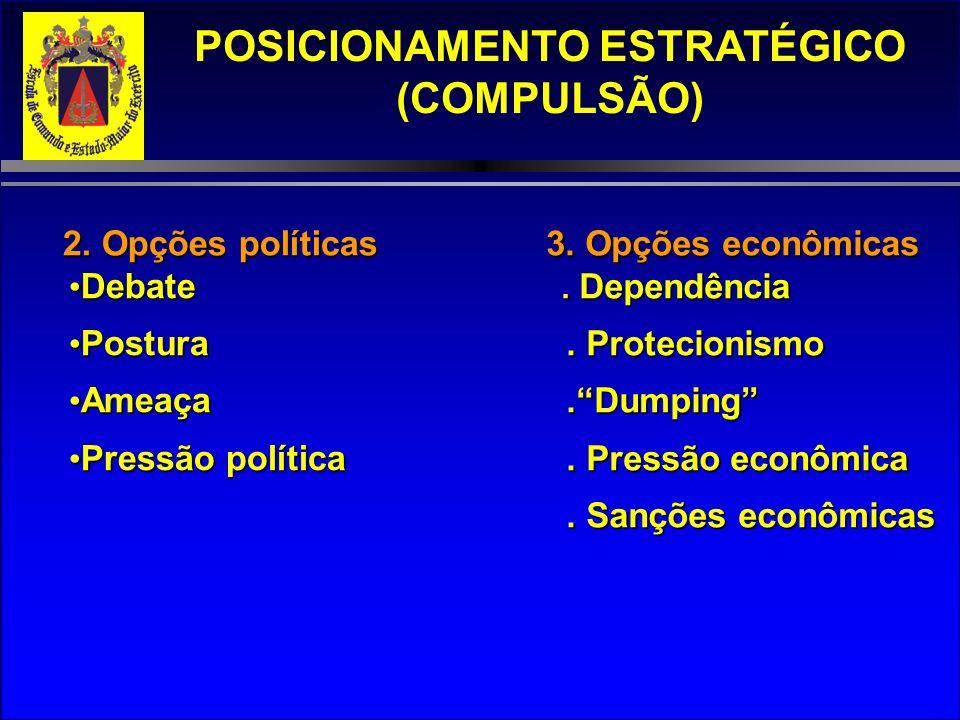 POSICIONAMENTO ESTRATÉGICO (COMPULSÃO) 2. Opções políticas Debate Debate Postura Postura Ameaça Ameaça Pressão política Pressão política 3. Opções eco