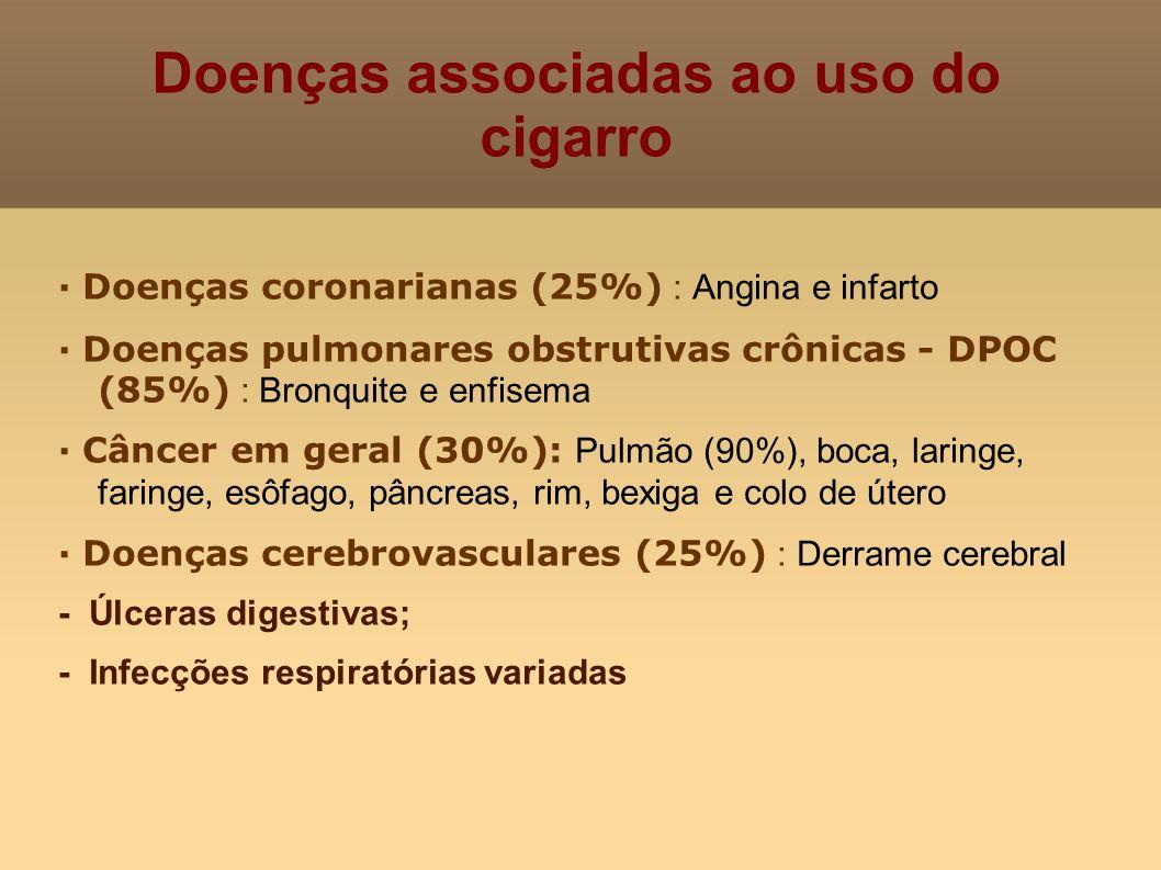 Doenças associadas ao uso do cigarro · Doenças coronarianas (25%) : Angina e infarto · Doenças pulmonares obstrutivas crônicas - DPOC (85%) : Bronquit