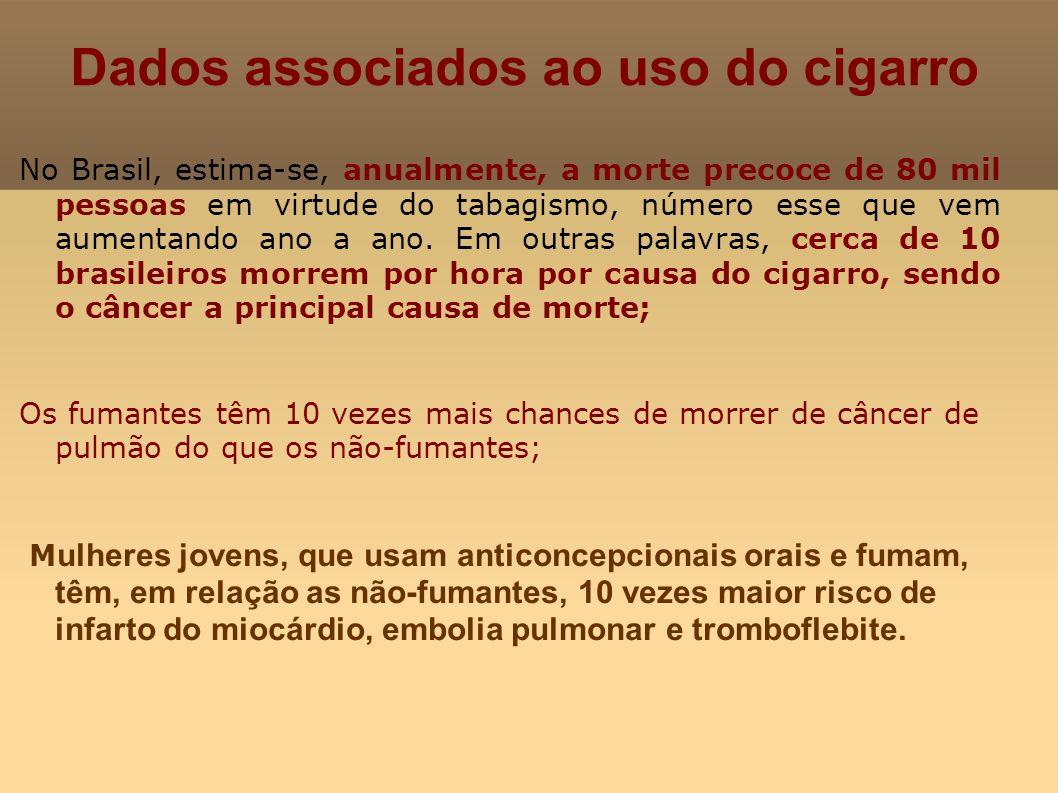 Dados associados ao uso do cigarro No Brasil, estima-se, anualmente, a morte precoce de 80 mil pessoas em virtude do tabagismo, número esse que vem au