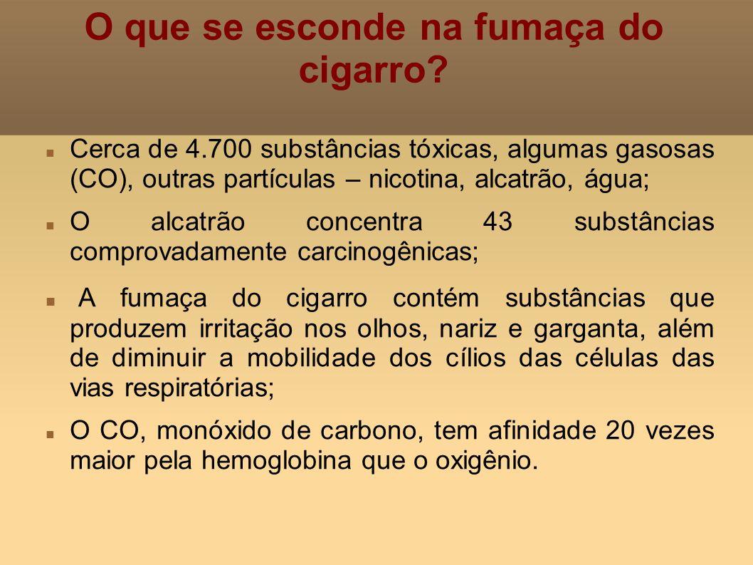 O que se esconde na fumaça do cigarro? Cerca de 4.700 substâncias tóxicas, algumas gasosas (CO), outras partículas – nicotina, alcatrão, água; O alcat