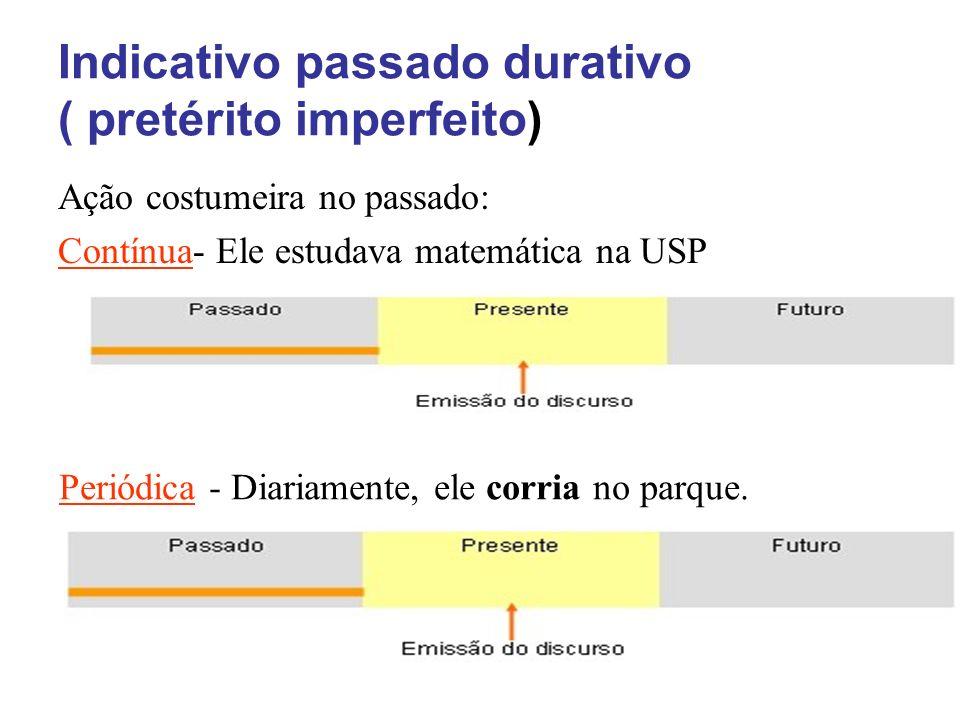 Indicativo passado durativo ( pretérito imperfeito) Ação costumeira no passado: Contínua- Ele estudava matemática na USP Periódica - Diariamente, ele