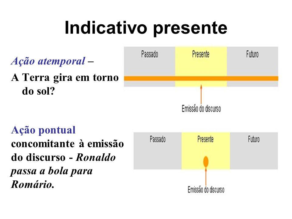 Indicativo presente Ação atemporal – A Terra gira em torno do sol? Ação pontual concomitante à emissão do discurso - Ronaldo passa a bola para Romário