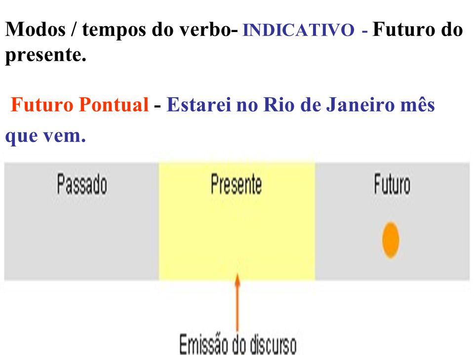 Modos / tempos do verbo- INDICATIVO - Futuro do presente. Futuro Pontual - Estarei no Rio de Janeiro mês que vem.